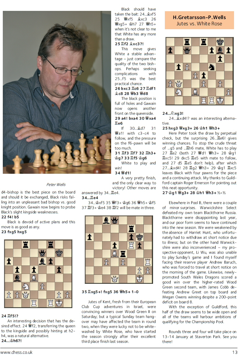 Four Nations Chess League